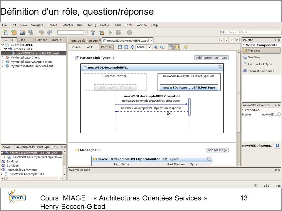 Cours MIAGE « Architectures Orientées Services » Henry Boccon-Gibod 13 Définition d un rôle, question/réponse