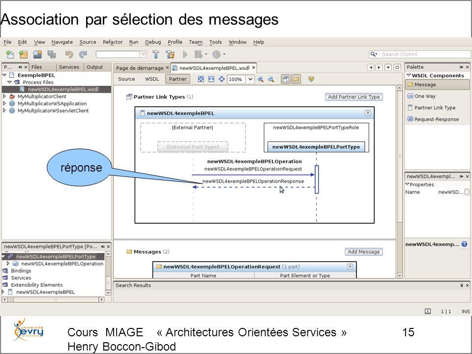 Cours MIAGE « Architectures Orientées Services » Henry Boccon-Gibod 15 Association par sélection des messages réponse