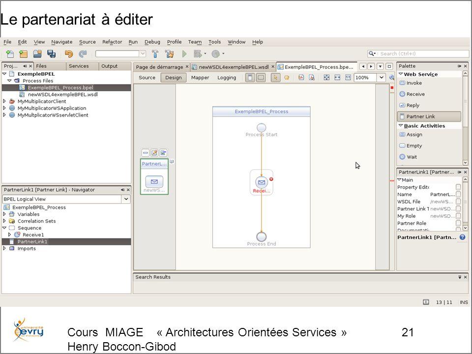 Cours MIAGE « Architectures Orientées Services » Henry Boccon-Gibod 21 Le partenariat à éditer