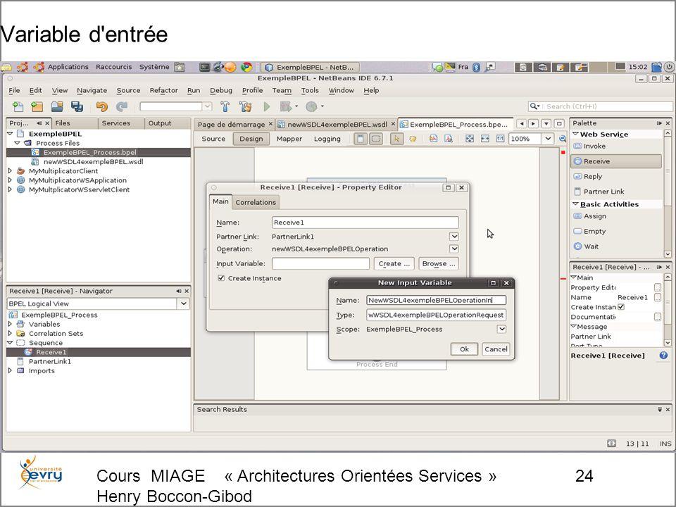 Cours MIAGE « Architectures Orientées Services » Henry Boccon-Gibod 24 Variable d entrée