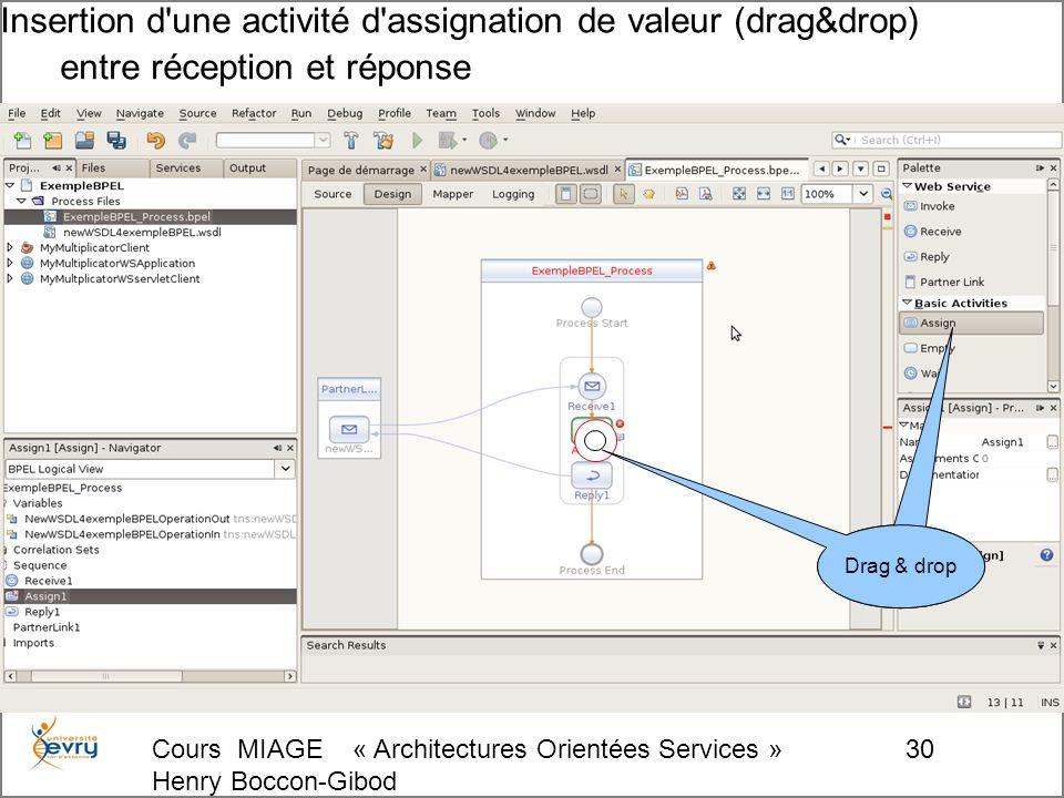 Cours MIAGE « Architectures Orientées Services » Henry Boccon-Gibod 30 Insertion d une activité d assignation de valeur (drag&drop) entre réception et réponse Drag & drop
