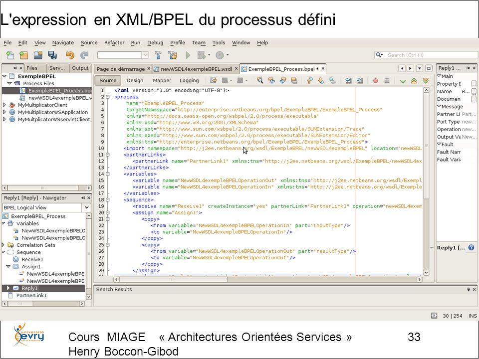 Cours MIAGE « Architectures Orientées Services » Henry Boccon-Gibod 33 L expression en XML/BPEL du processus défini