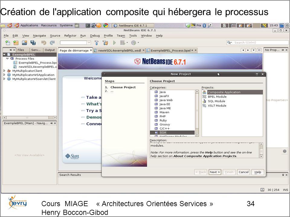 Cours MIAGE « Architectures Orientées Services » Henry Boccon-Gibod 34 Création de l application composite qui hébergera le processus