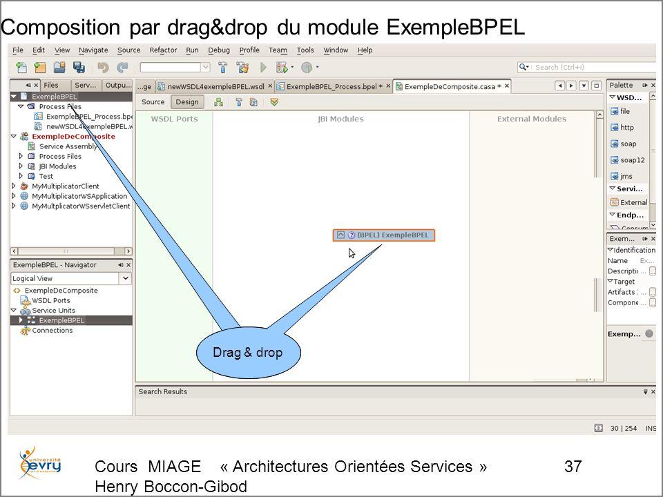 Cours MIAGE « Architectures Orientées Services » Henry Boccon-Gibod 37 Composition par drag&drop du module ExempleBPEL Drag & drop