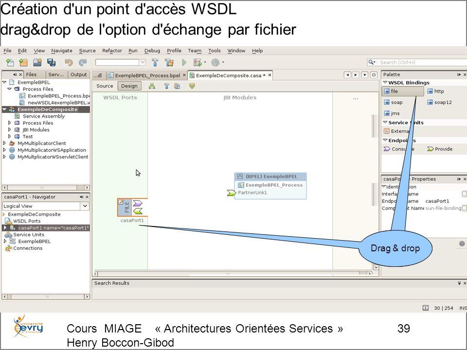 Cours MIAGE « Architectures Orientées Services » Henry Boccon-Gibod 39 Création d un point d accès WSDL drag&drop de l option d échange par fichier Drag & drop