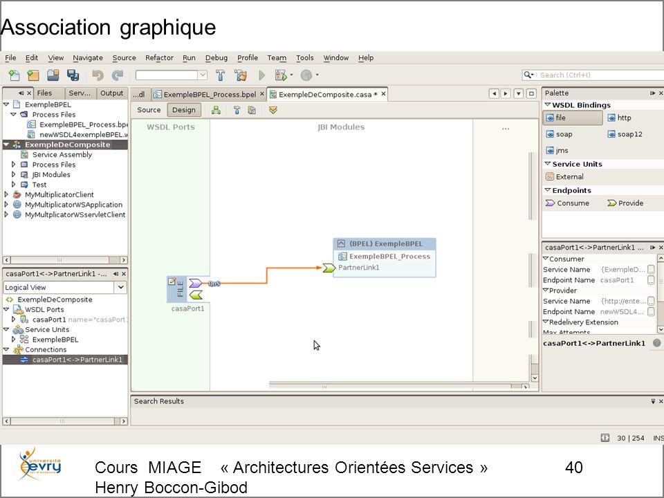 Cours MIAGE « Architectures Orientées Services » Henry Boccon-Gibod 40 Association graphique