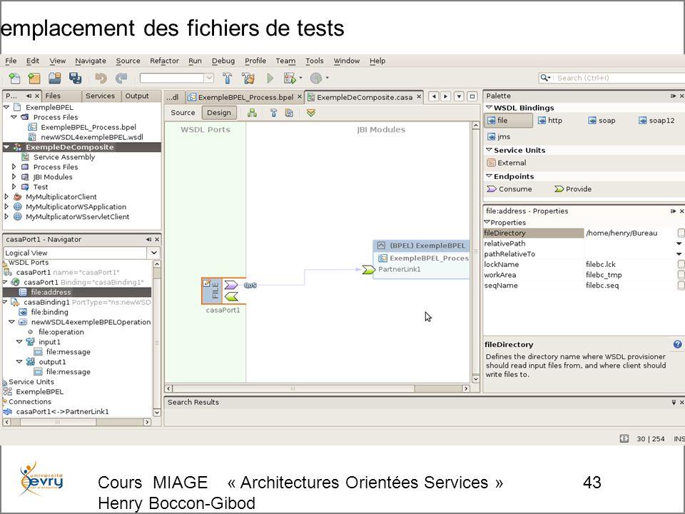 Cours MIAGE « Architectures Orientées Services » Henry Boccon-Gibod 43 emplacement des fichiers de tests