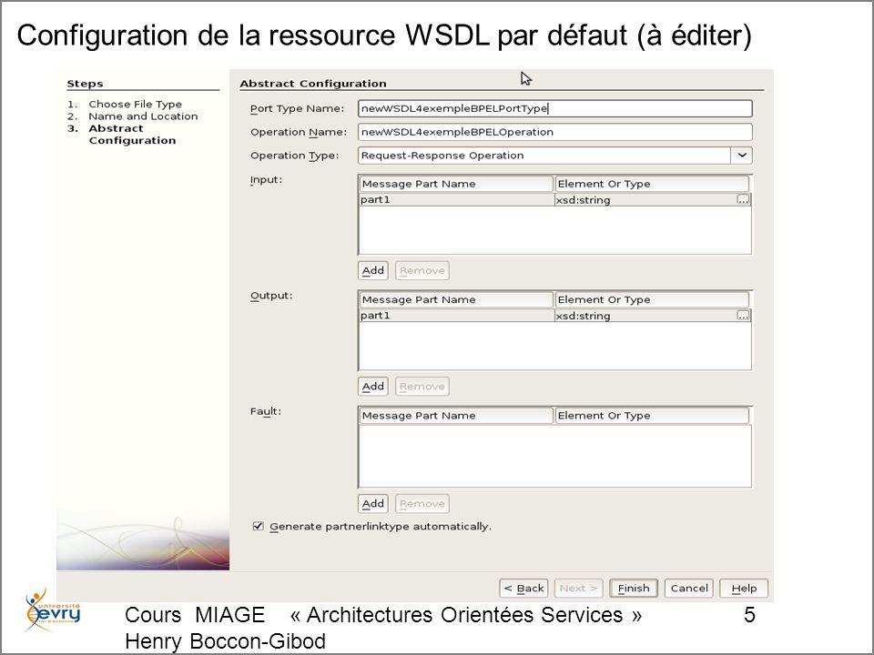 Cours MIAGE « Architectures Orientées Services » Henry Boccon-Gibod 106