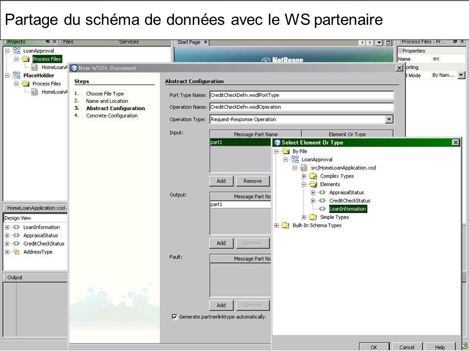 Cours MIAGE « Architectures Orientées Services » Henry Boccon-Gibod 51 Partage du schéma de données avec le WS partenaire