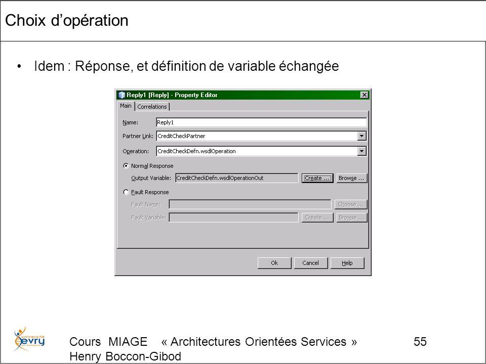 Cours MIAGE « Architectures Orientées Services » Henry Boccon-Gibod 55 Choix dopération Idem : Réponse, et définition de variable échangée