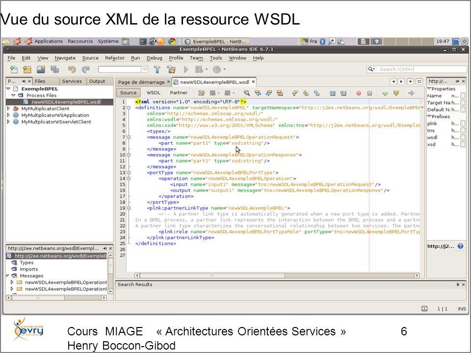 Cours MIAGE « Architectures Orientées Services » Henry Boccon-Gibod 117 Source (suite et fin)