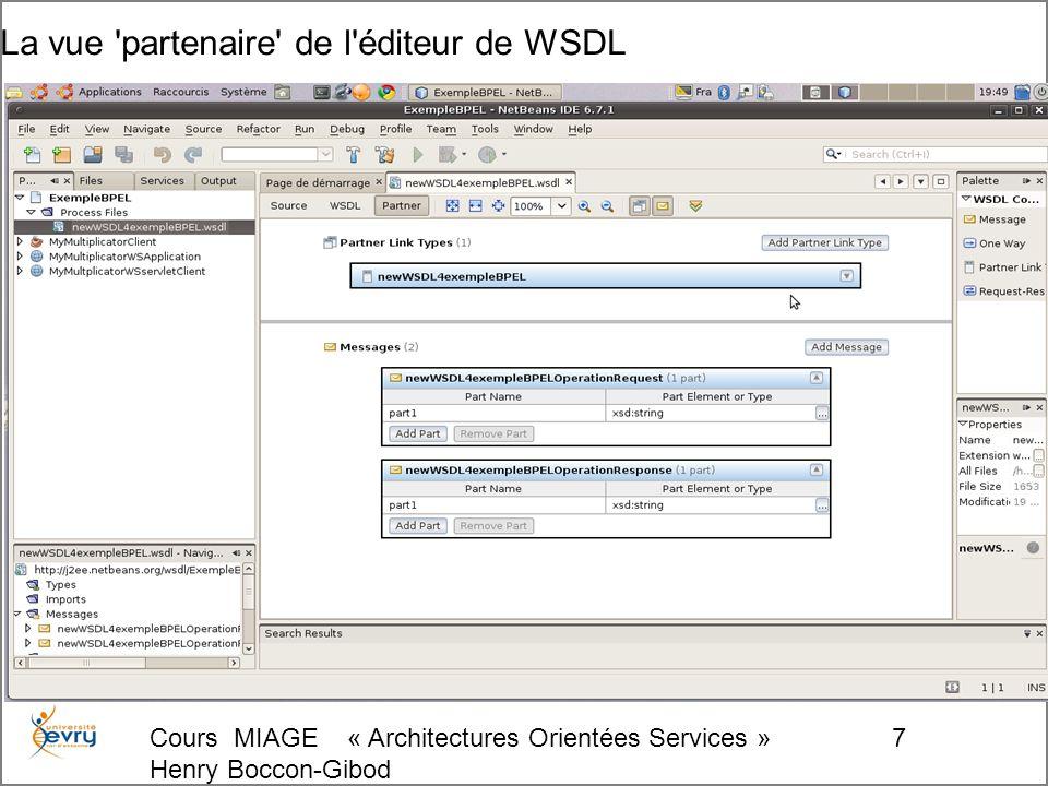 Cours MIAGE « Architectures Orientées Services » Henry Boccon-Gibod 7 La vue partenaire de l éditeur de WSDL