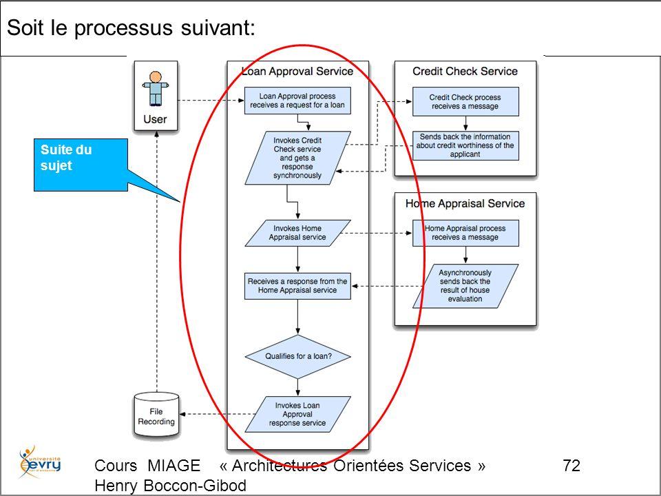 Cours MIAGE « Architectures Orientées Services » Henry Boccon-Gibod 72 Soit le processus suivant: Suite du sujet