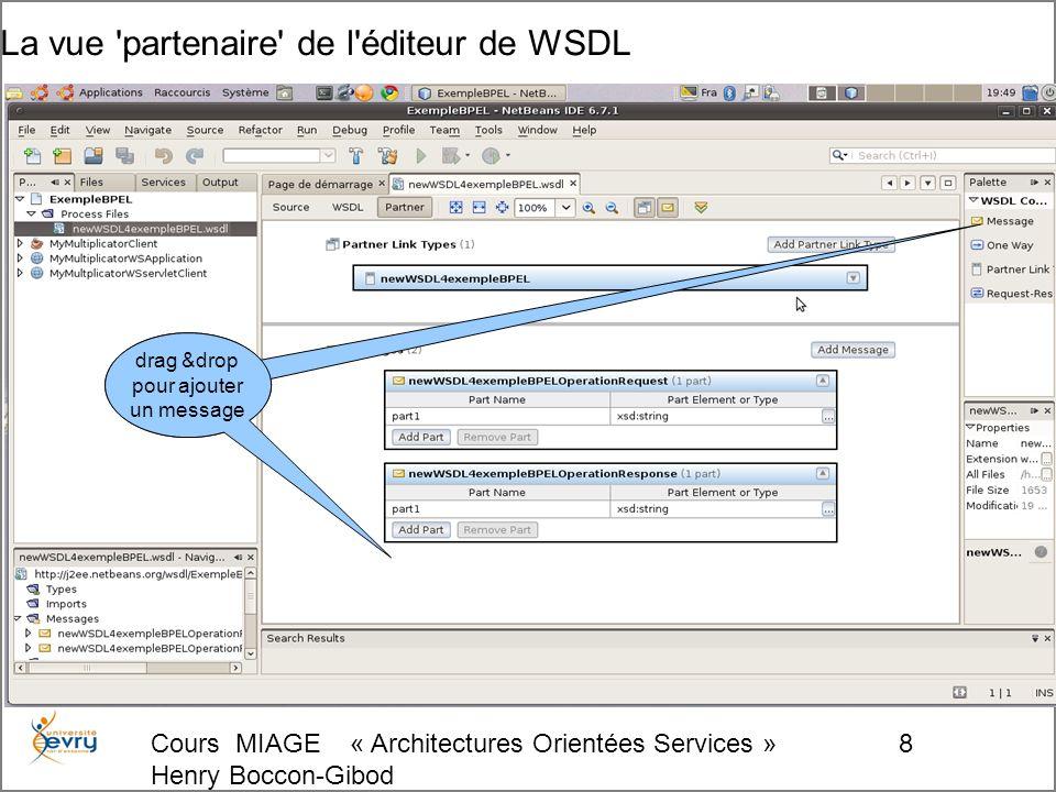 Cours MIAGE « Architectures Orientées Services » Henry Boccon-Gibod 8 La vue partenaire de l éditeur de WSDL drag &drop pour ajouter un message