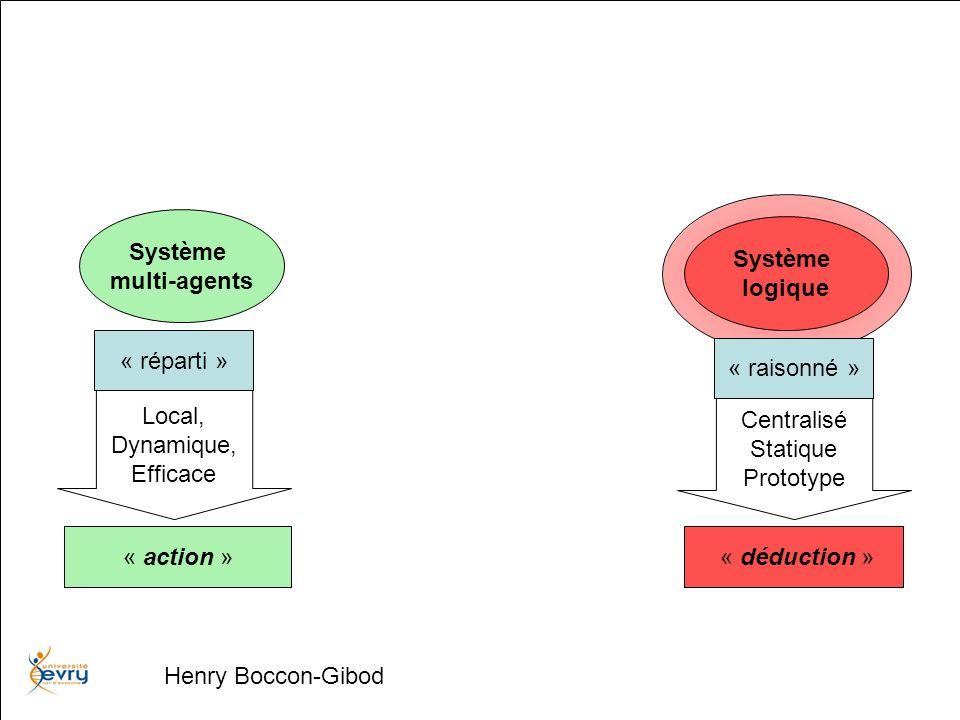 Henry Boccon-Gibod « raisonné » « réparti » Système multi-agents Ontologie « action » « déduction » Local, Dynamique, Efficace Centralisé Statique Prototype petit grand délégation apprentissage Résultat