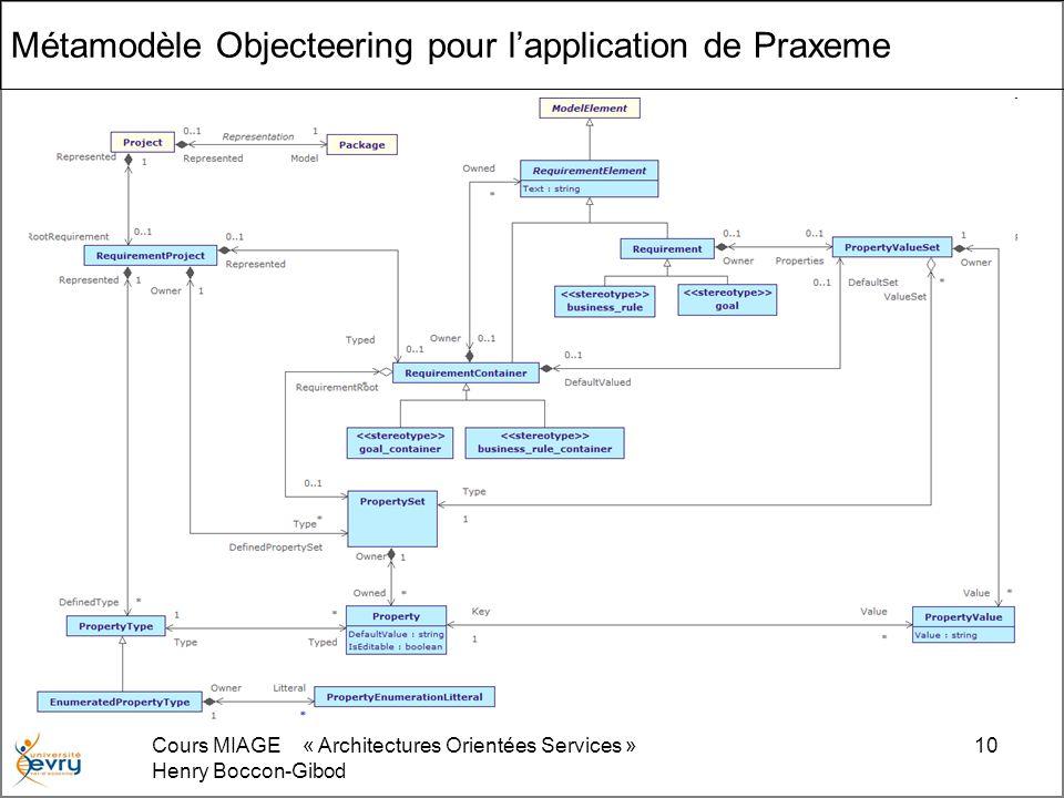 Cours MIAGE « Architectures Orientées Services » Henry Boccon-Gibod 10 Métamodèle Objecteering pour lapplication de Praxeme