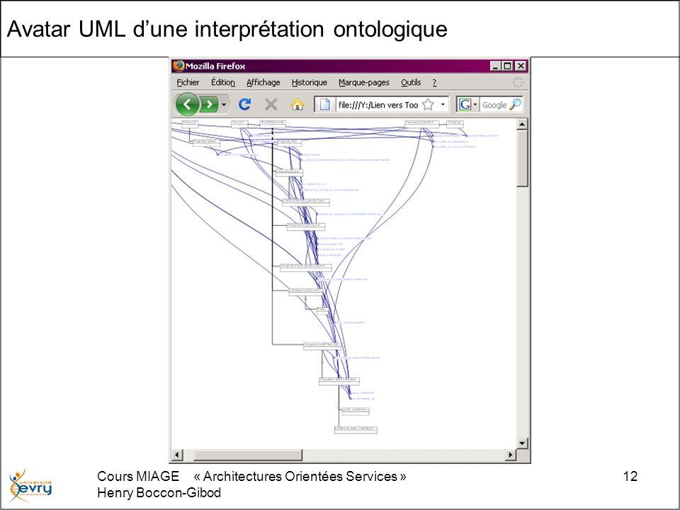 Cours MIAGE « Architectures Orientées Services » Henry Boccon-Gibod 12 Avatar UML dune interprétation ontologique