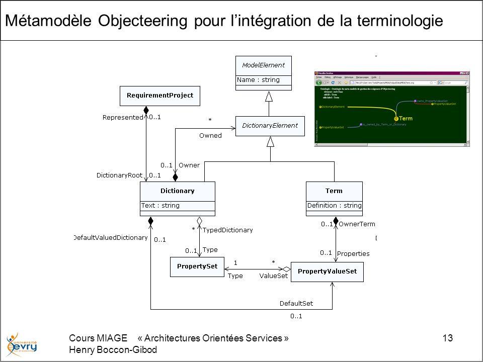 Cours MIAGE « Architectures Orientées Services » Henry Boccon-Gibod 13 Métamodèle Objecteering pour lintégration de la terminologie