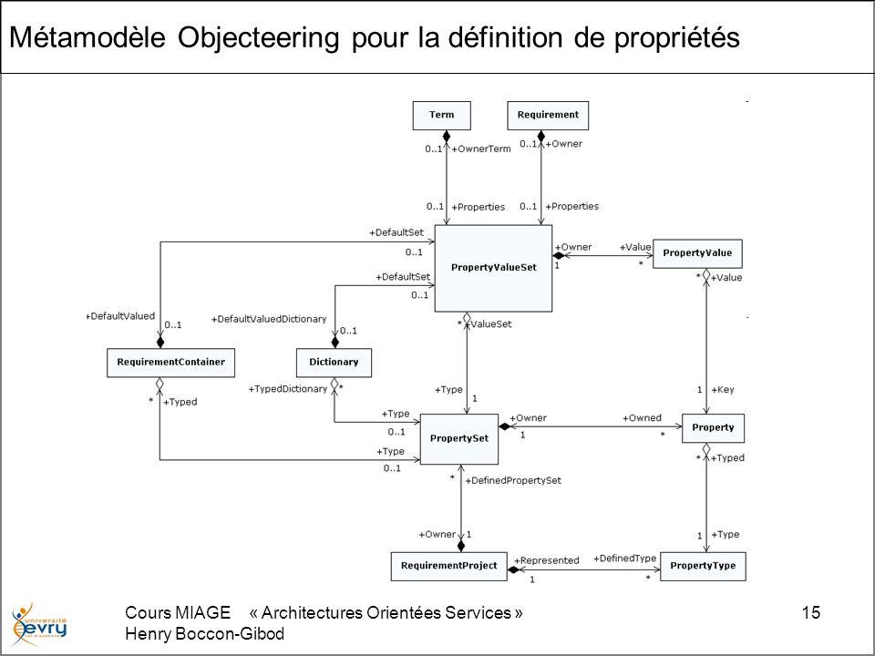 Cours MIAGE « Architectures Orientées Services » Henry Boccon-Gibod 15 Métamodèle Objecteering pour la définition de propriétés