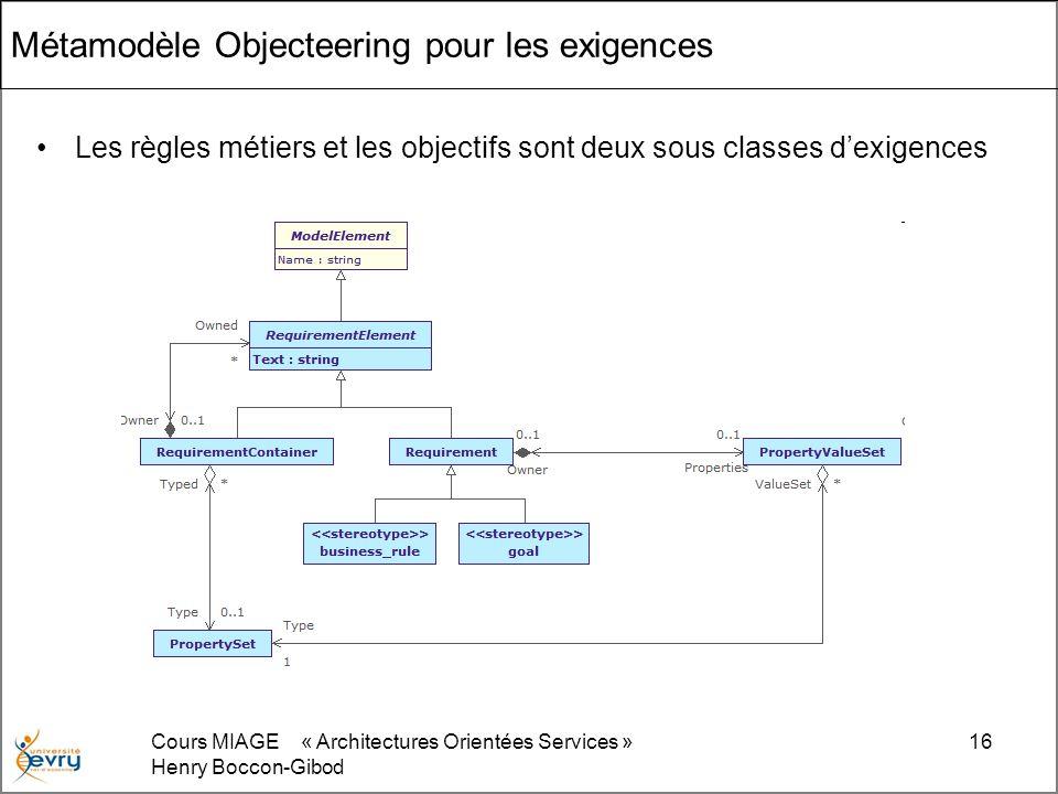 Cours MIAGE « Architectures Orientées Services » Henry Boccon-Gibod 16 Métamodèle Objecteering pour les exigences Les règles métiers et les objectifs sont deux sous classes dexigences