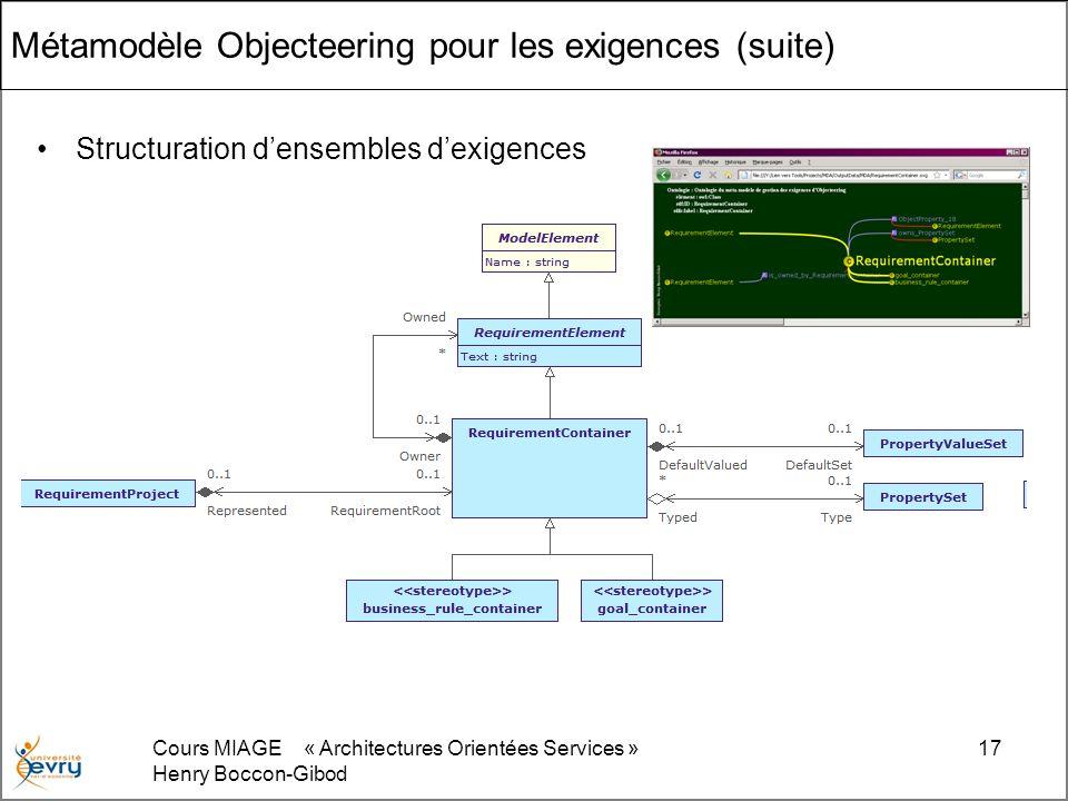 Cours MIAGE « Architectures Orientées Services » Henry Boccon-Gibod 17 Métamodèle Objecteering pour les exigences (suite) Structuration densembles dex
