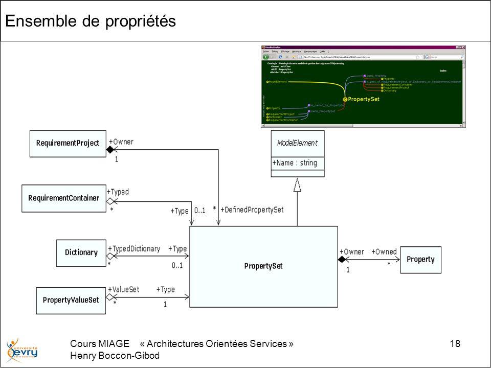 Cours MIAGE « Architectures Orientées Services » Henry Boccon-Gibod 18 Ensemble de propriétés