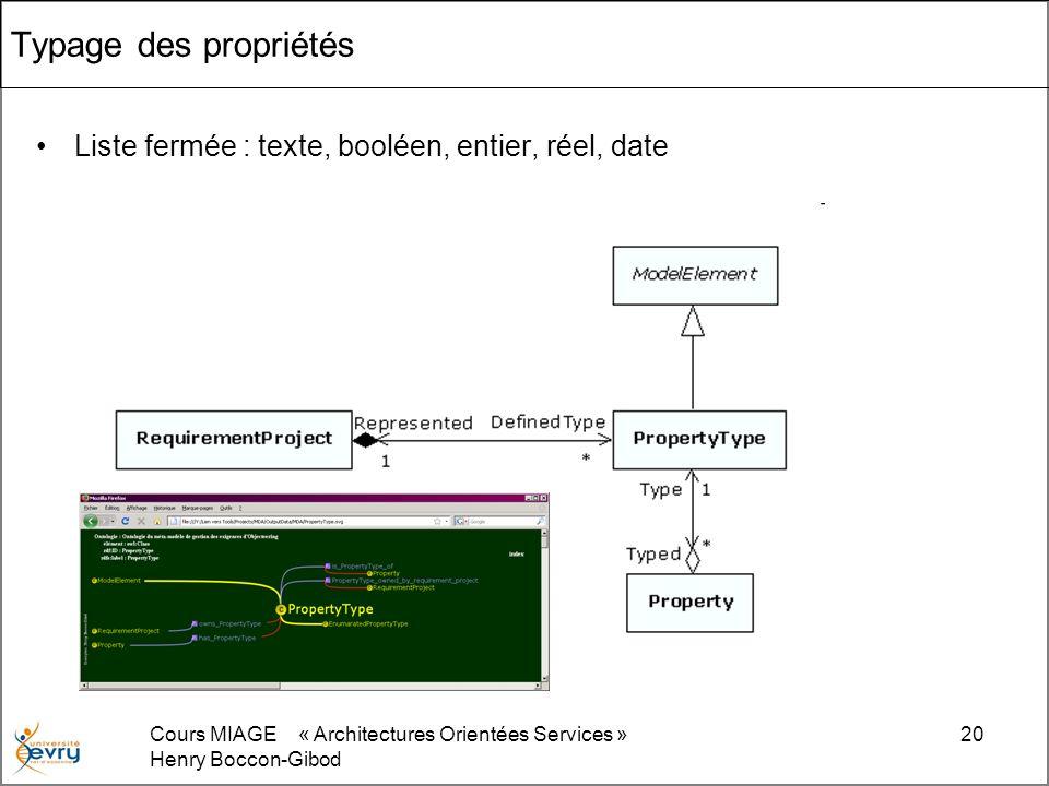 Cours MIAGE « Architectures Orientées Services » Henry Boccon-Gibod 20 Typage des propriétés Liste fermée : texte, booléen, entier, réel, date