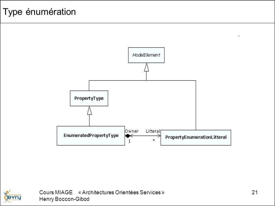 Cours MIAGE « Architectures Orientées Services » Henry Boccon-Gibod 21 Type énumération