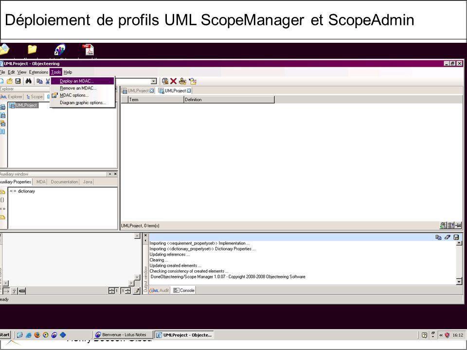 Cours MIAGE « Architectures Orientées Services » Henry Boccon-Gibod 27 Déploiement de profils UML ScopeManager et ScopeAdmin