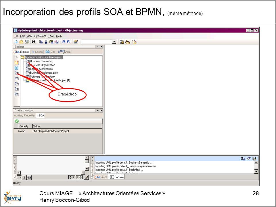 Cours MIAGE « Architectures Orientées Services » Henry Boccon-Gibod 28 Incorporation des profils SOA et BPMN, (même méthode) Drag&drop