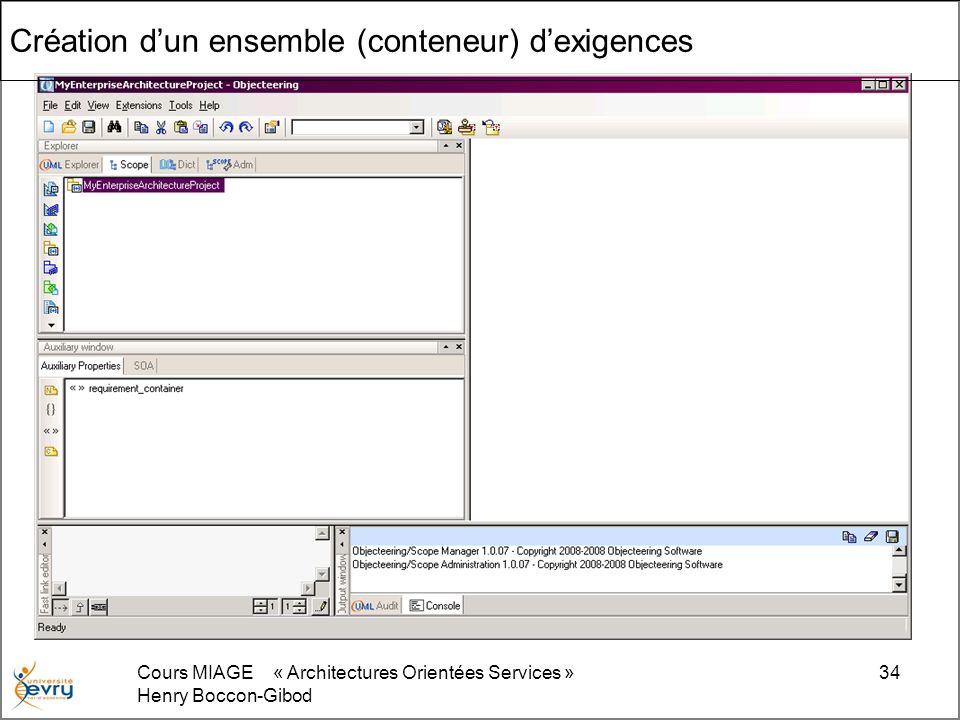 Cours MIAGE « Architectures Orientées Services » Henry Boccon-Gibod 34 Création dun ensemble (conteneur) dexigences
