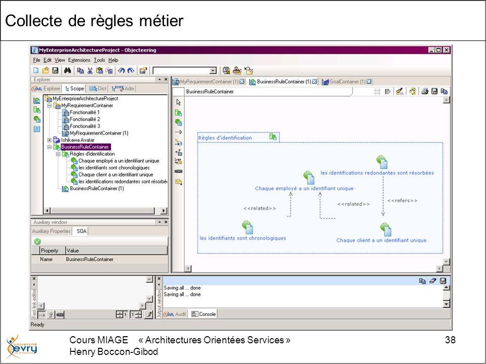 Cours MIAGE « Architectures Orientées Services » Henry Boccon-Gibod 38 Collecte de règles métier