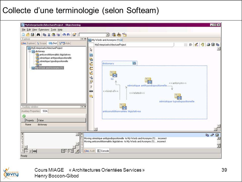 Cours MIAGE « Architectures Orientées Services » Henry Boccon-Gibod 39 Collecte dune terminologie (selon Softeam)