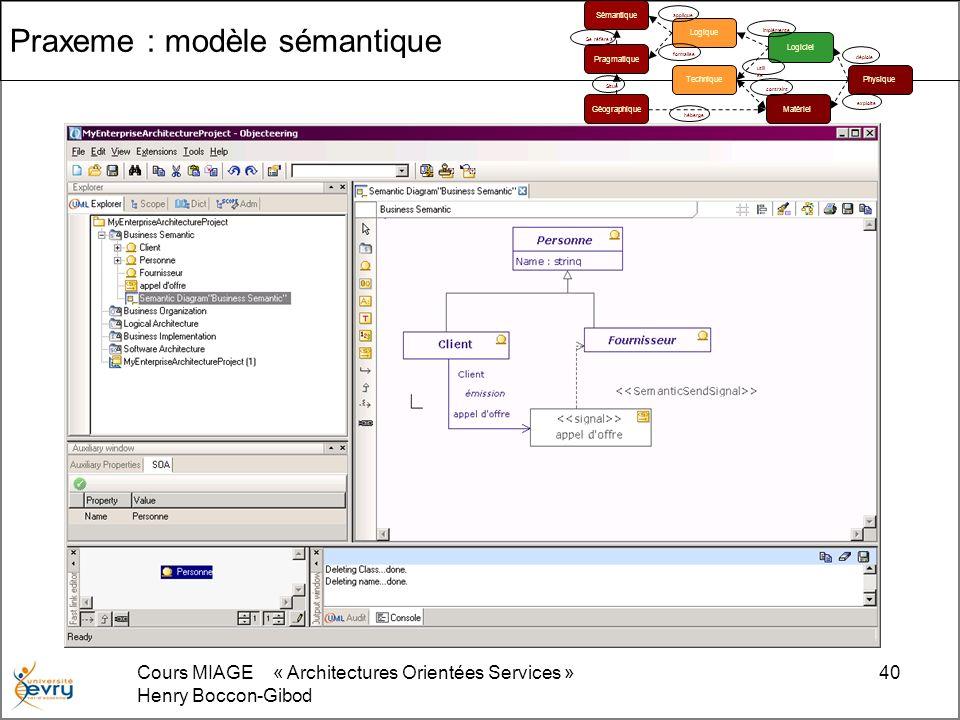 Cours MIAGE « Architectures Orientées Services » Henry Boccon-Gibod 40 Praxeme : modèle sémantique Sémantique Pragmatique Géographique Logique Logicie