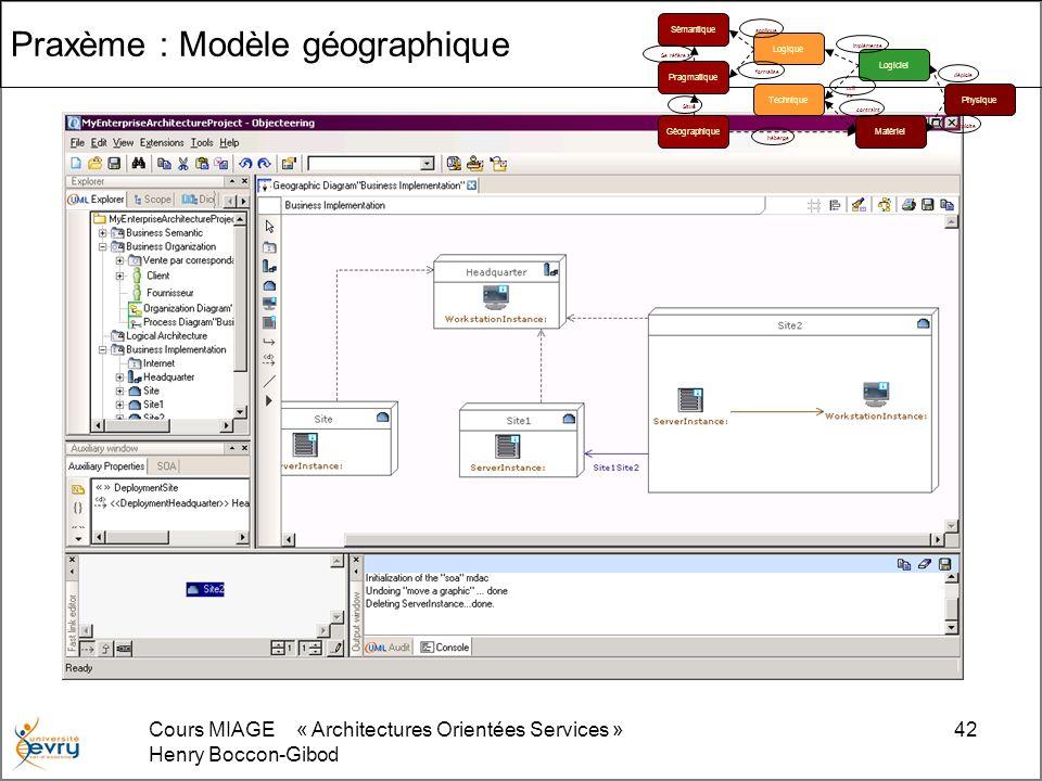Cours MIAGE « Architectures Orientées Services » Henry Boccon-Gibod 42 Praxème : Modèle géographique Sémantique Pragmatique Géographique Logique Logic