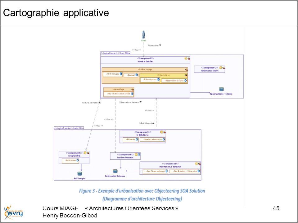 Cours MIAGE « Architectures Orientées Services » Henry Boccon-Gibod 45 Cartographie applicative