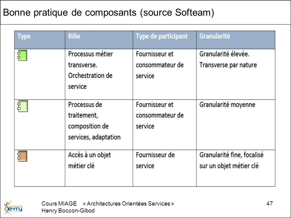Cours MIAGE « Architectures Orientées Services » Henry Boccon-Gibod 47 Bonne pratique de composants (source Softeam)