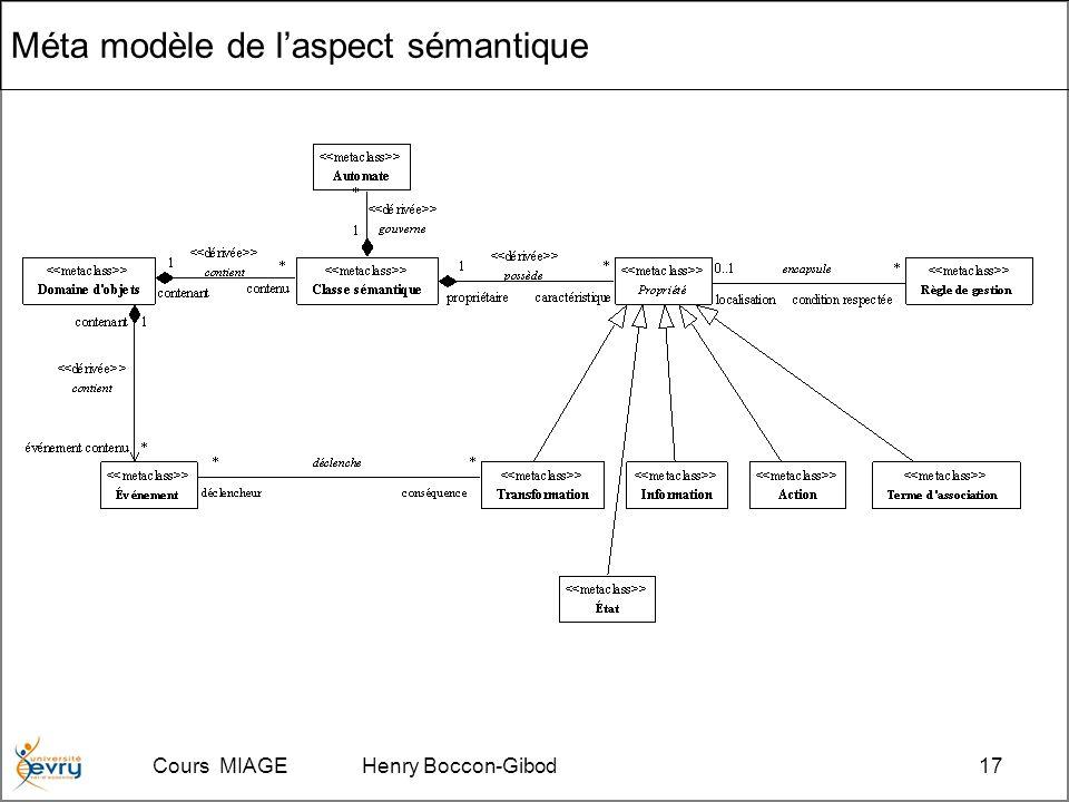 Cours MIAGE Henry Boccon-Gibod17 Méta modèle de laspect sémantique