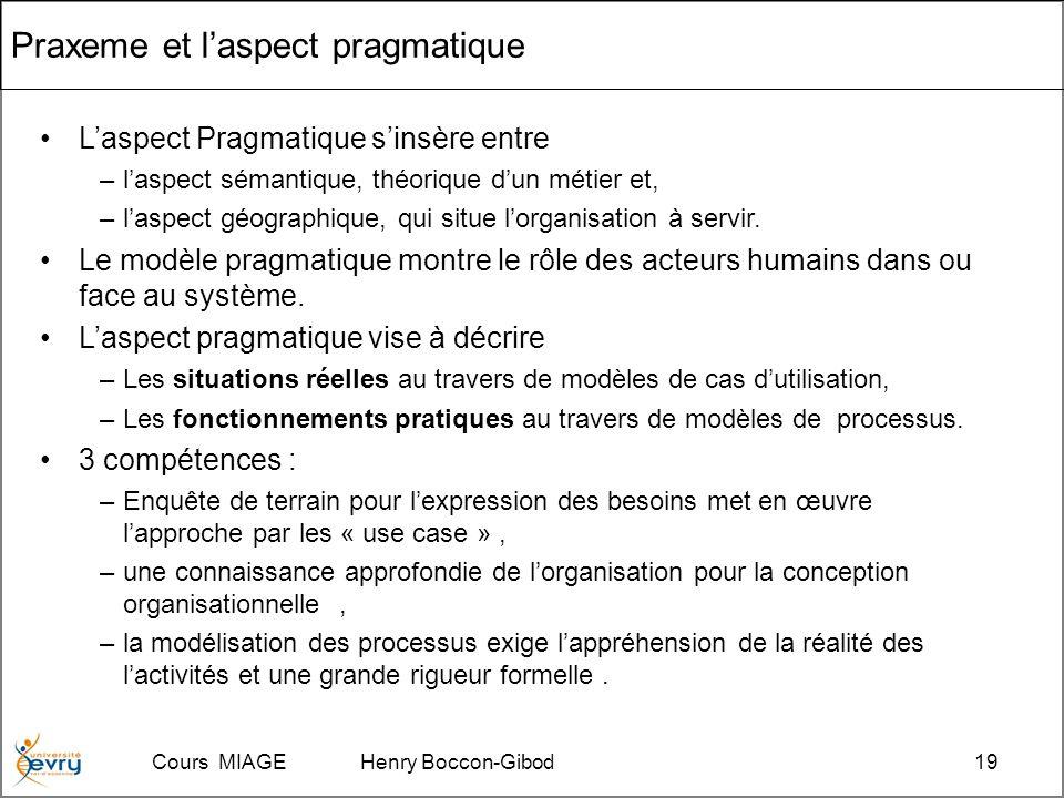 Cours MIAGE Henry Boccon-Gibod19 Praxeme et laspect pragmatique Laspect Pragmatique sinsère entre –laspect sémantique, théorique dun métier et, –laspect géographique, qui situe lorganisation à servir.