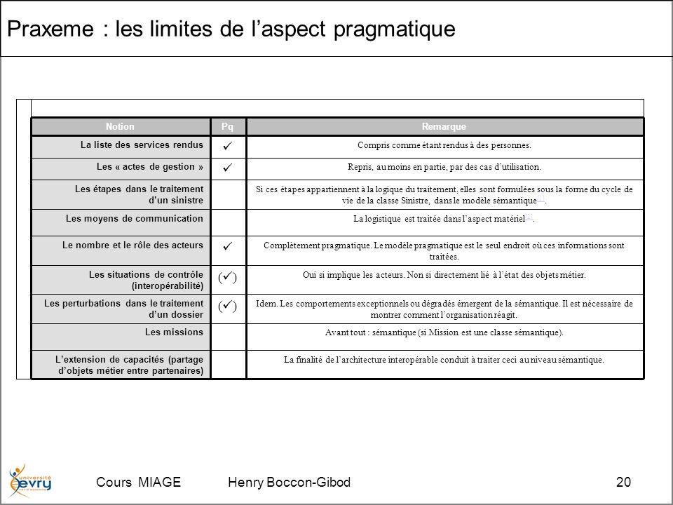 Cours MIAGE Henry Boccon-Gibod20 Praxeme : les limites de laspect pragmatique La finalité de larchitecture interopérable conduit à traiter ceci au niveau sémantique.