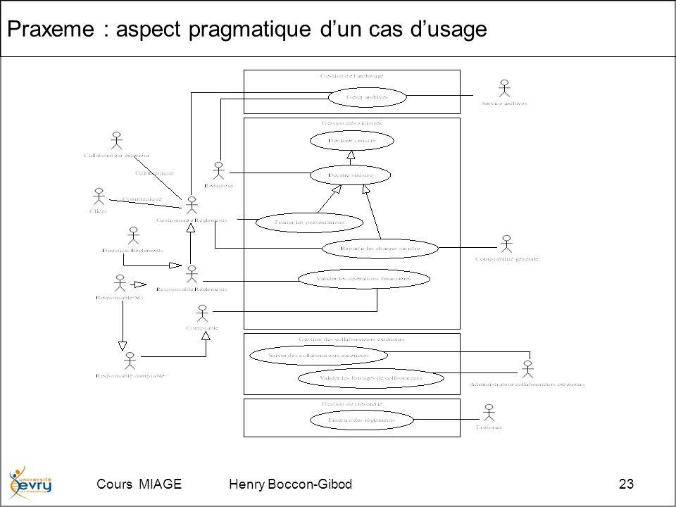 Cours MIAGE Henry Boccon-Gibod23 Praxeme : aspect pragmatique dun cas dusage