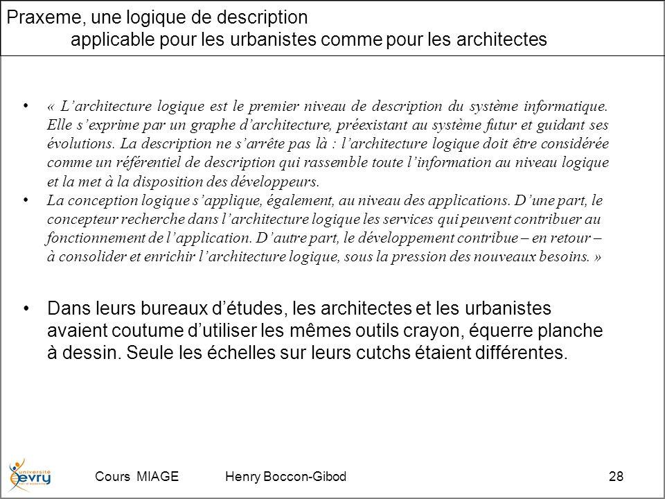 Cours MIAGE Henry Boccon-Gibod28 Praxeme, une logique de description applicable pour les urbanistes comme pour les architectes « Larchitecture logique est le premier niveau de description du système informatique.
