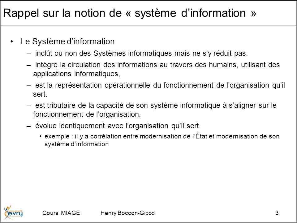 Cours MIAGE Henry Boccon-Gibod3 Rappel sur la notion de « système dinformation » Le Système dinformation – inclût ou non des Systèmes informatiques mais ne s y réduit pas.