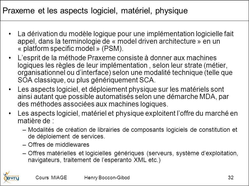 Cours MIAGE Henry Boccon-Gibod32 Praxeme et les aspects logiciel, matériel, physique La dérivation du modèle logique pour une implémentation logicielle fait appel, dans la terminologie de « model driven architecture » en un « platform specific model » (PSM).