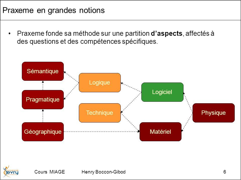 Cours MIAGE Henry Boccon-Gibod6 Praxeme en grandes notions Sémantique Pragmatique Géographique Logique Logiciel Technique Matériel Physique Praxeme fonde sa méthode sur une partition daspects, affectés à des questions et des compétences spécifiques.
