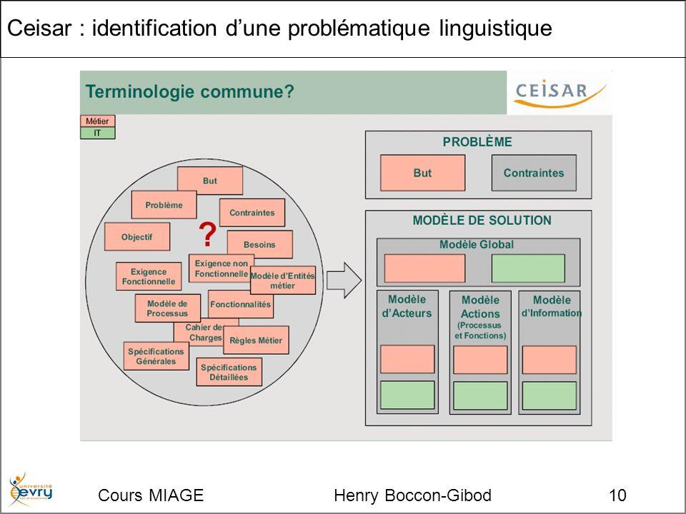 Cours MIAGE Henry Boccon-Gibod10 Ceisar : identification dune problématique linguistique