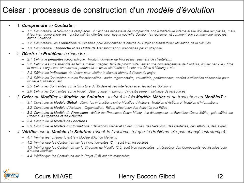 Cours MIAGE Henry Boccon-Gibod12 Ceisar : processus de construction dun modèle dévolution 1.