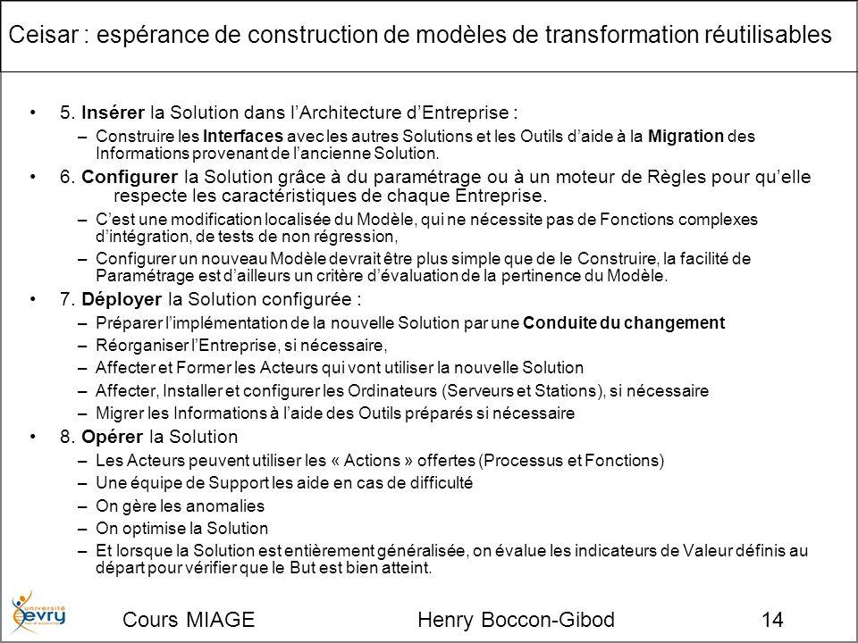 Cours MIAGE Henry Boccon-Gibod14 Ceisar : espérance de construction de modèles de transformation réutilisables 5.