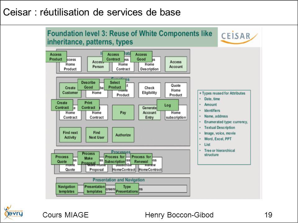 Cours MIAGE Henry Boccon-Gibod19 Ceisar : réutilisation de services de base