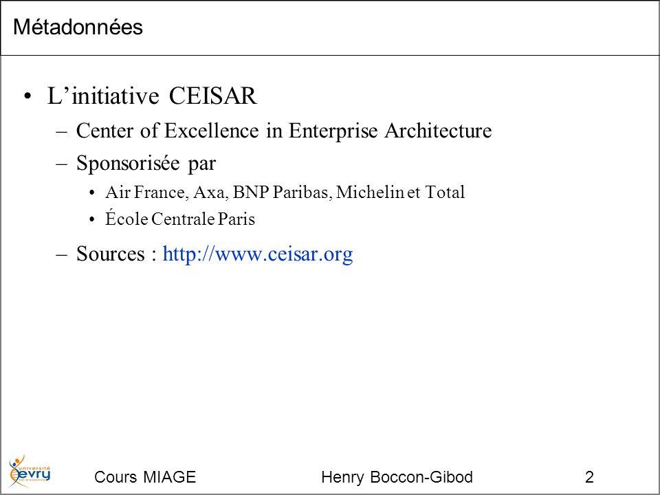 Cours MIAGE Henry Boccon-Gibod2 Métadonnées Linitiative CEISAR –Center of Excellence in Enterprise Architecture –Sponsorisée par Air France, Axa, BNP